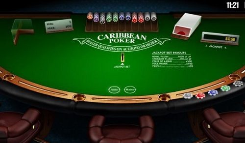 US Online Poker Cash Games