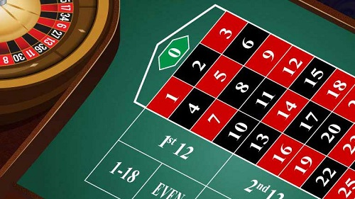 Best Roulette Systems US