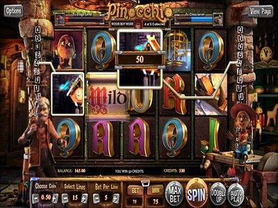 Betsoft Gaming & RTG Launch New Online Slots