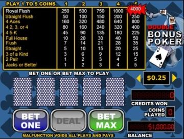 Cafe Casino Video Poker