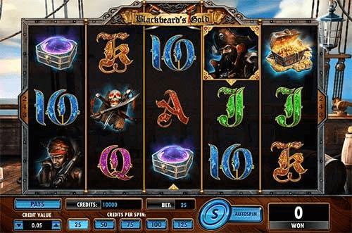 cryptologic software slot game