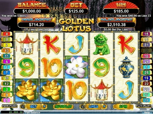 Golden Lotus Slot Reels