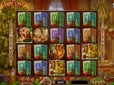New RTG Slot Available In Casinos Now