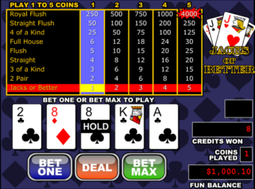 raging bull casino video poker