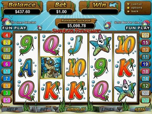 Sunken Treasure Slot Reels
