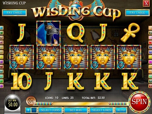 wishing cup slot rating