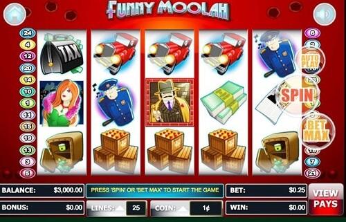 Funny Moolah Slot Reels