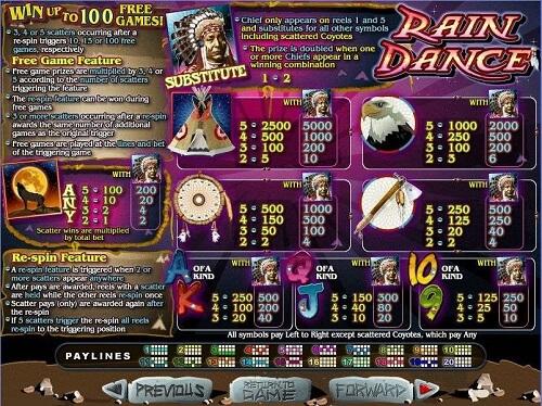 Spiele Rain Dance - Video Slots Online
