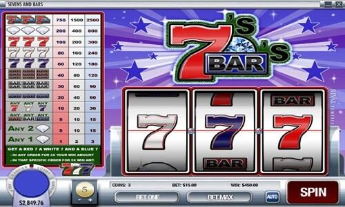 sevens and bars slot reels