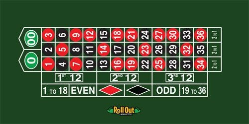 online roulette best bets