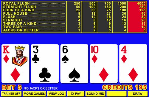 Best Odds on Video Poker