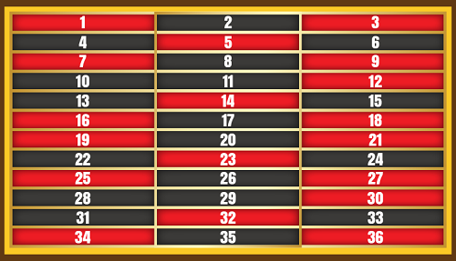 what color comes up most in roulette