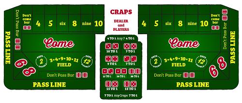 Craps yo (11) bet